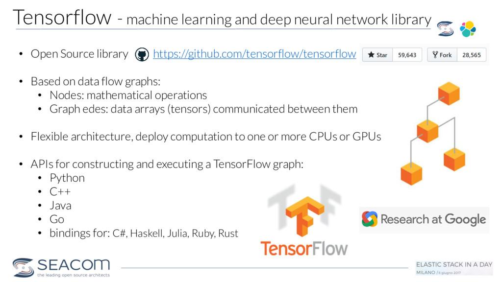 • Open Source library https://github.com/tensor...