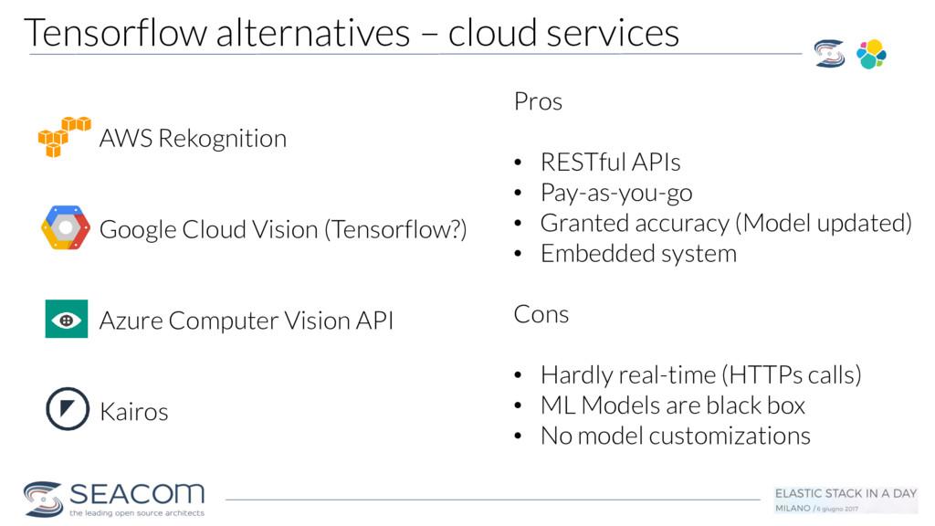 AWS Rekognition Google Cloud Vision (Tensorflow...