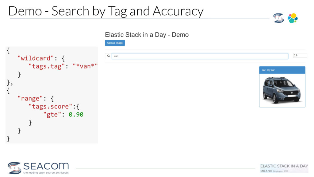 Demo - Search by Tag and Accuracy