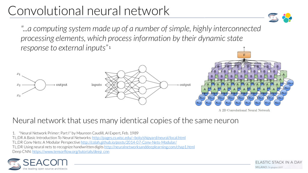 Neural network that uses many identical copies ...