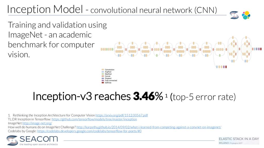 Training and validation using ImageNet - an aca...