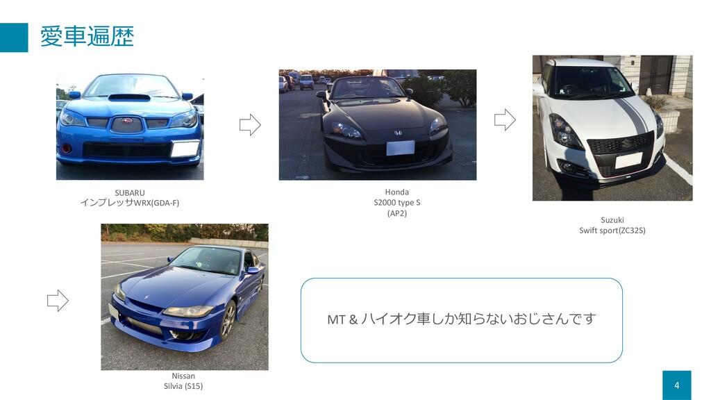 愛⾞遍歴 4 SUBARU インプレッサWRX(GDA-F) Honda S2000 type...