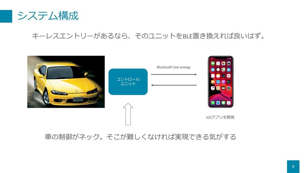 システム構成 9 コントロール ユニット Bluetooth low energy キーレスエ...