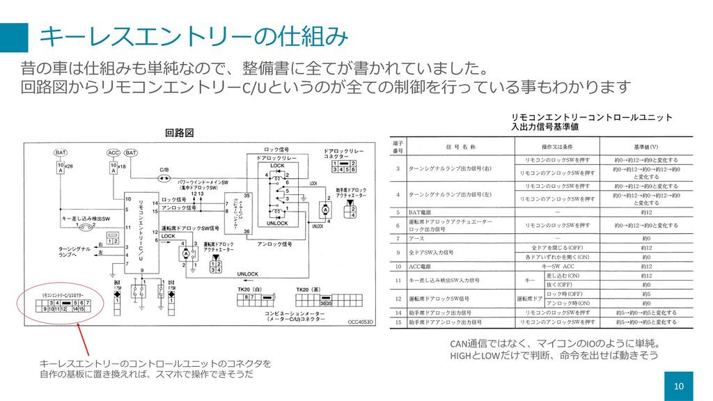 キーレスエントリーの仕組み 10 昔の⾞は仕組みも単純なので、整備書に全てが書かれていました。...
