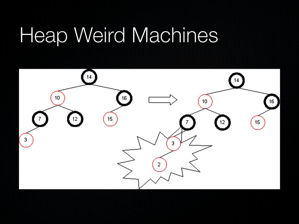 Heap Weird Machines
