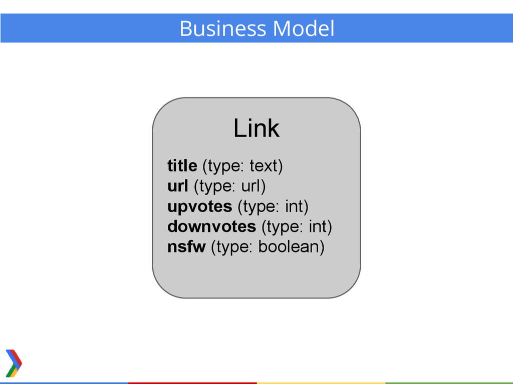 Business Model Link title (type: text) url (typ...