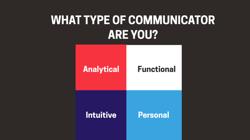 WHAT TYPE OF COMMUNICATOR ARE YOU? Analytical I...