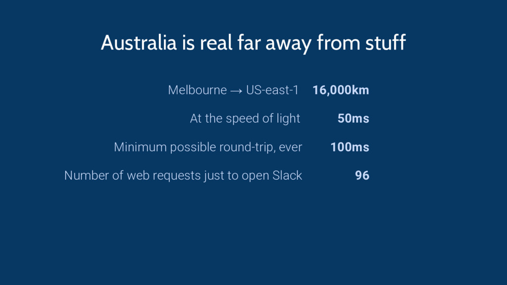 Australia is real far away from stuff Melbourne...