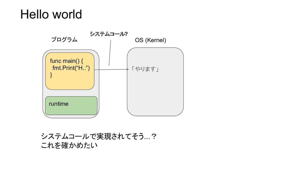 Hello world プログラム OS (Kernel) runtime func main...
