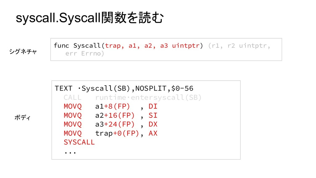 syscall.Syscall関数を読む TEXT ·Syscall(SB),NOSPLIT,...