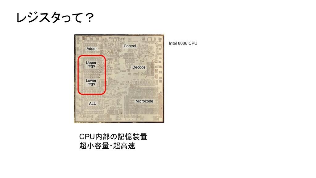 レジスタって? CPU内部の記憶装置 超小容量・超高速 Intel 8086 CPU
