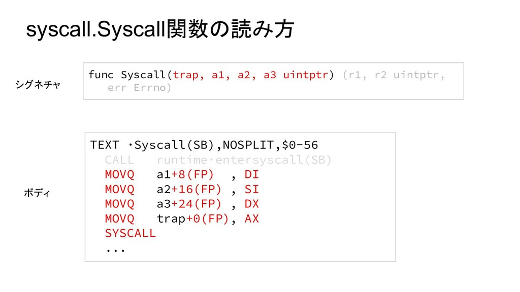 syscall.Syscall関数の読み方 シグネチャ ボディ TEXT ·Syscall(S...