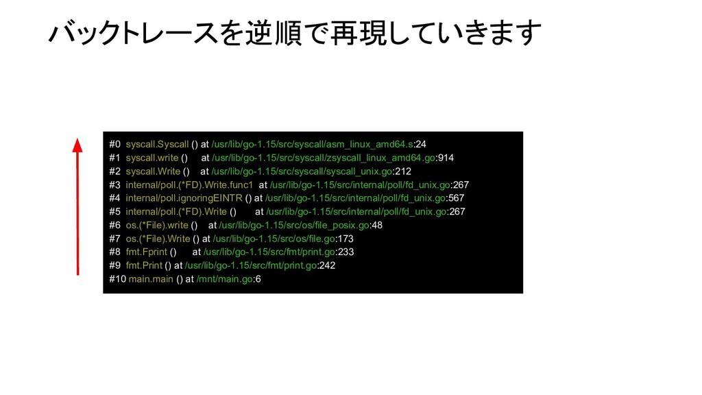 #0 syscall.Syscall () at /usr/lib/go-1.15/src/s...