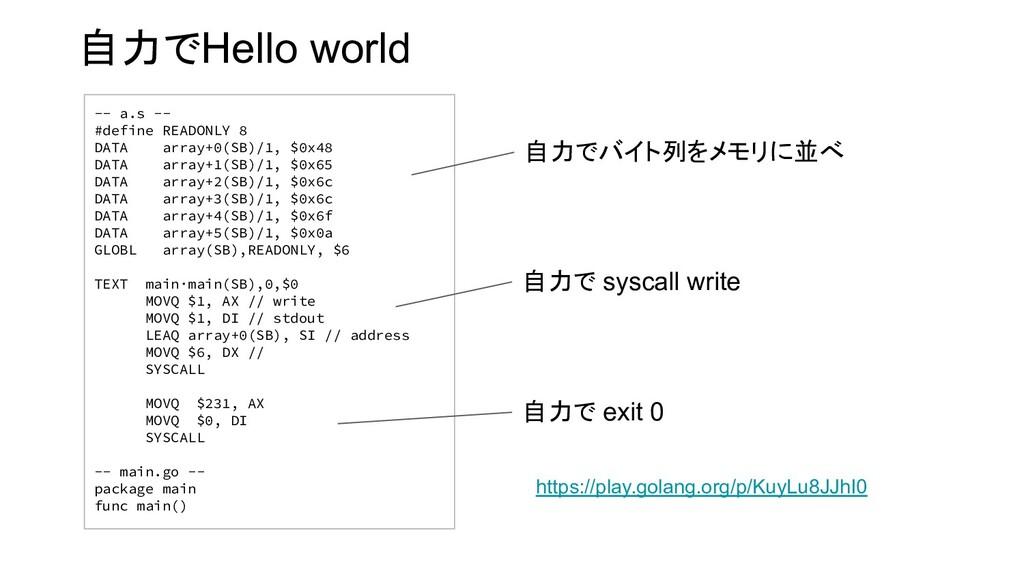 自力でHello world -- a.s -- #define READONLY 8 DAT...