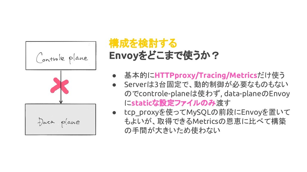 構成を検討する Envoyをどこまで使うか? ● 基本的にHTTPproxy/Tracing/...