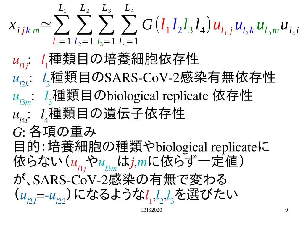 IBIS2020 9 x i jk m ≃∑ l 1 =1 L 1 ∑ l 2 =1 L 2 ...