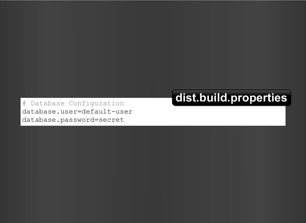 # Database Configuration database.user=default-...