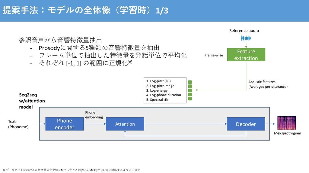 提案⼿法:モデルの全体像(学習時)1/3 Attention Phone encoder De...