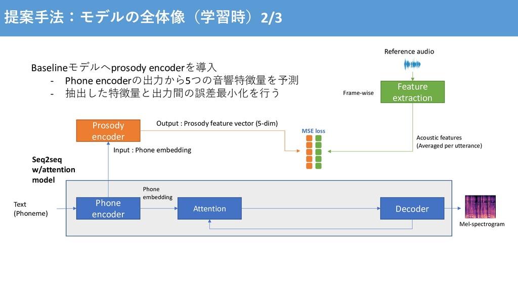 提案⼿法:モデルの全体像(学習時)2/3 Prosody encoder Attention ...