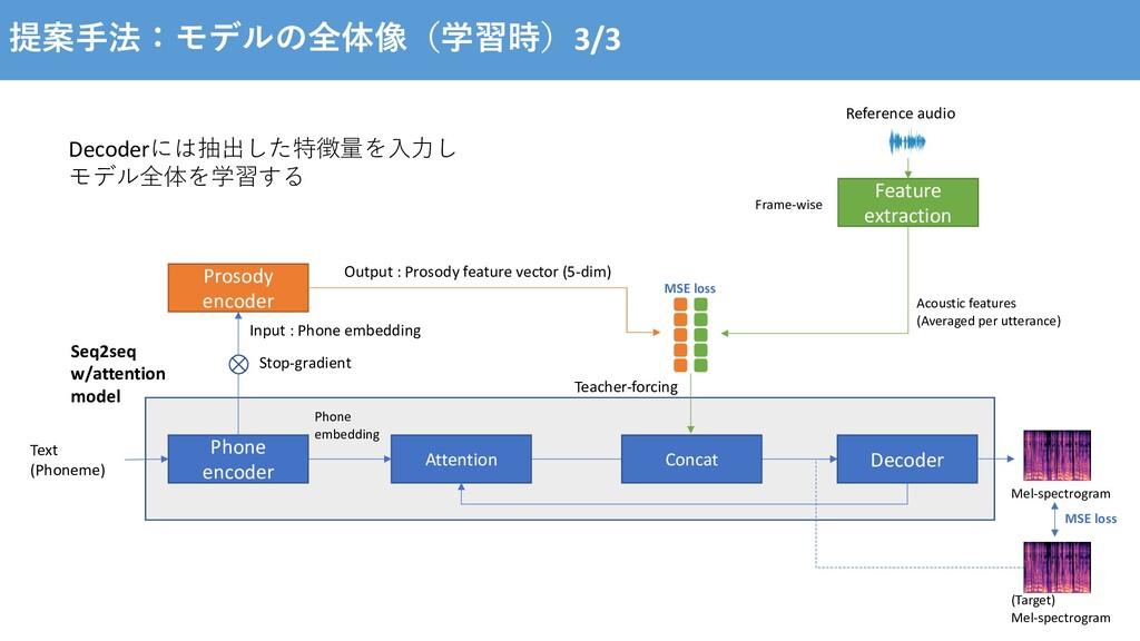 提案⼿法:モデルの全体像(学習時)3/3 Prosody encoder Attention ...