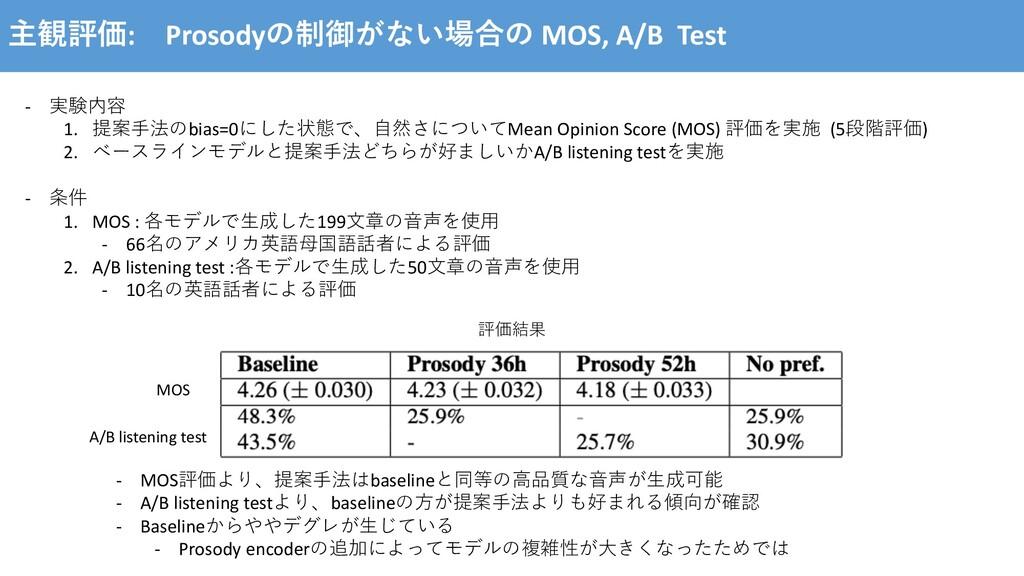 主観評価: Prosodyの制御がない場合の MOS, A/B Test MOS A/B li...