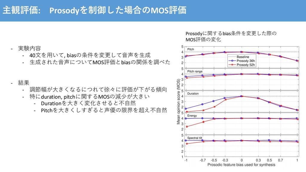 主観評価: Prosodyを制御した場合のMOS評価 Prosodyに関するbias条件を変更...