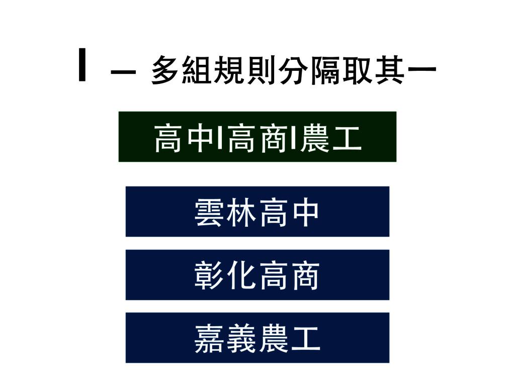   — 多組規則分隔取其⼀一 彰化⾼高商 ⾼高中 ⾼高商 農⼯工 雲林⾼高中 嘉義農⼯工