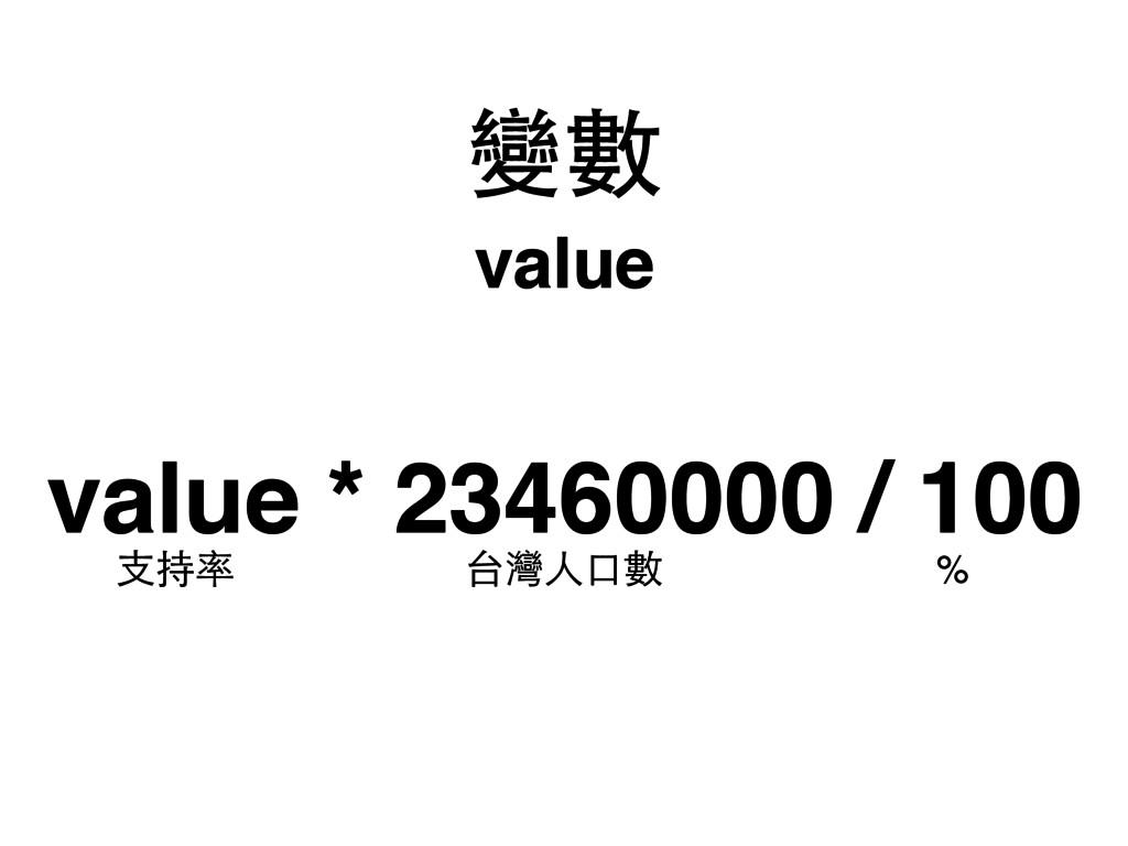 value * 23460000 / 100 台灣⼈人⼝口數 ⽀支持率 % 變數 value