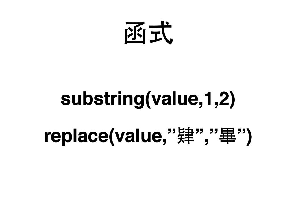"函式 substring(value,1,2) replace(value,""肄"",""畢"")"