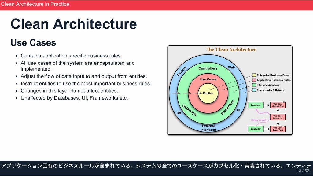 Use Cases Contains application specific busines...