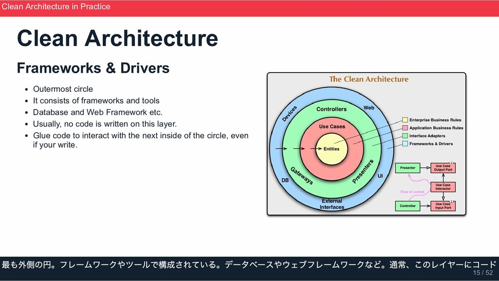 Frameworks & Drivers Outermost circle It consis...