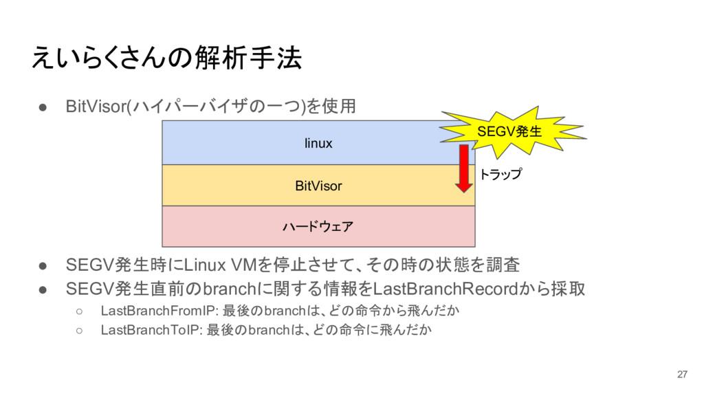 えいらくさんの解析手法 ● BitVisor(ハイパーバイザの一つ)を使用 ● SEGV発生時...