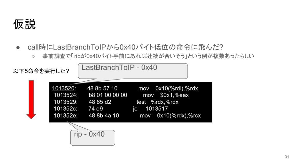 仮説 ● call時にLastBranchToIPから0x40バイト低位の命令に飛んだ? ○ ...