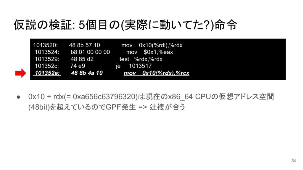 仮説の検証: 5個目の(実際に動いてた?)命令 ● 0x10 + rdx(= 0xa656c6...