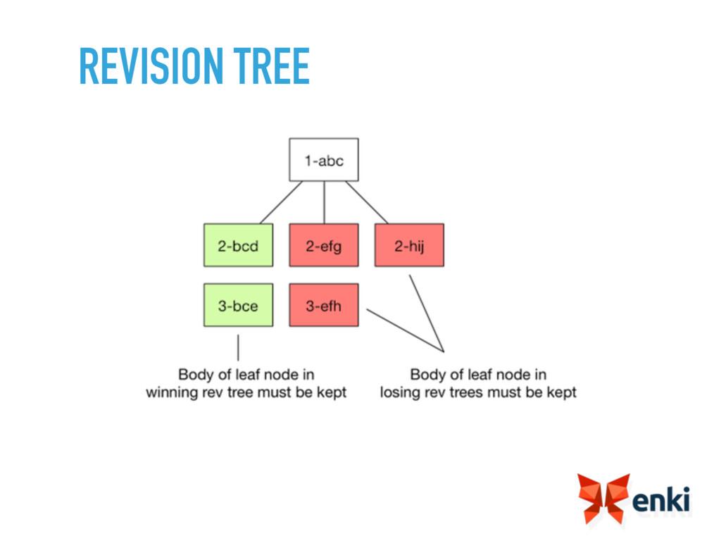 REVISION TREE
