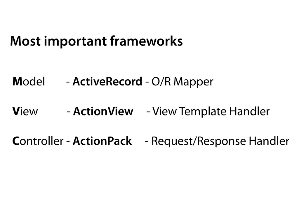 Model - ActiveRecord - O/R Mapper View - Action...