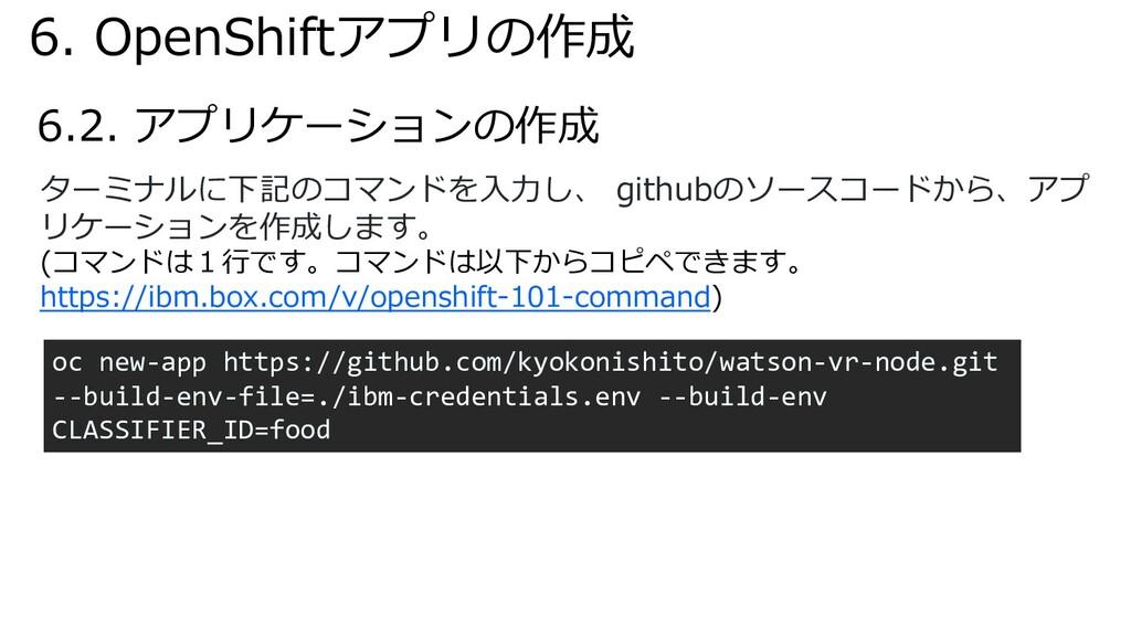 6.2. アプリケーションの作成 ターミナルに下記のコマンドを⼊⼒し、 githubのソースコ...