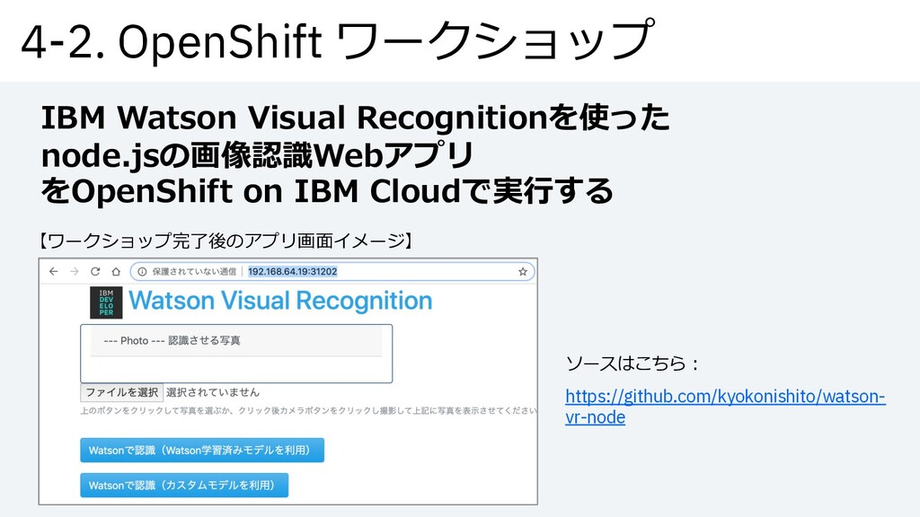 4-2. OpenShift ワークショップ IBM Watson Visual Recogn...