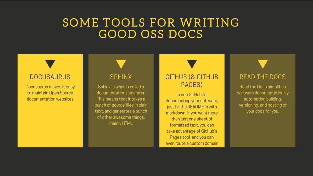SOME TOOLS FOR WRITING GOOD OSS DOCS DOCUSAURUS...