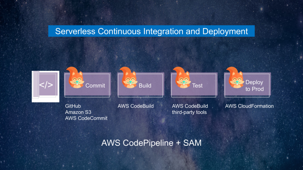 </> Serverless Continuous Integration and Deplo...