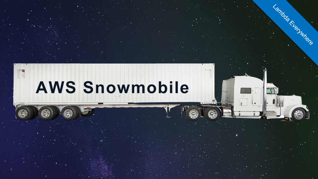 AWS Snowmobile