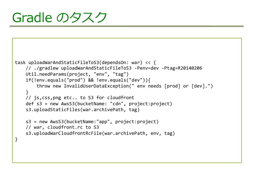 Gradle のタスク task uploadWarAndStaticFileToS3...