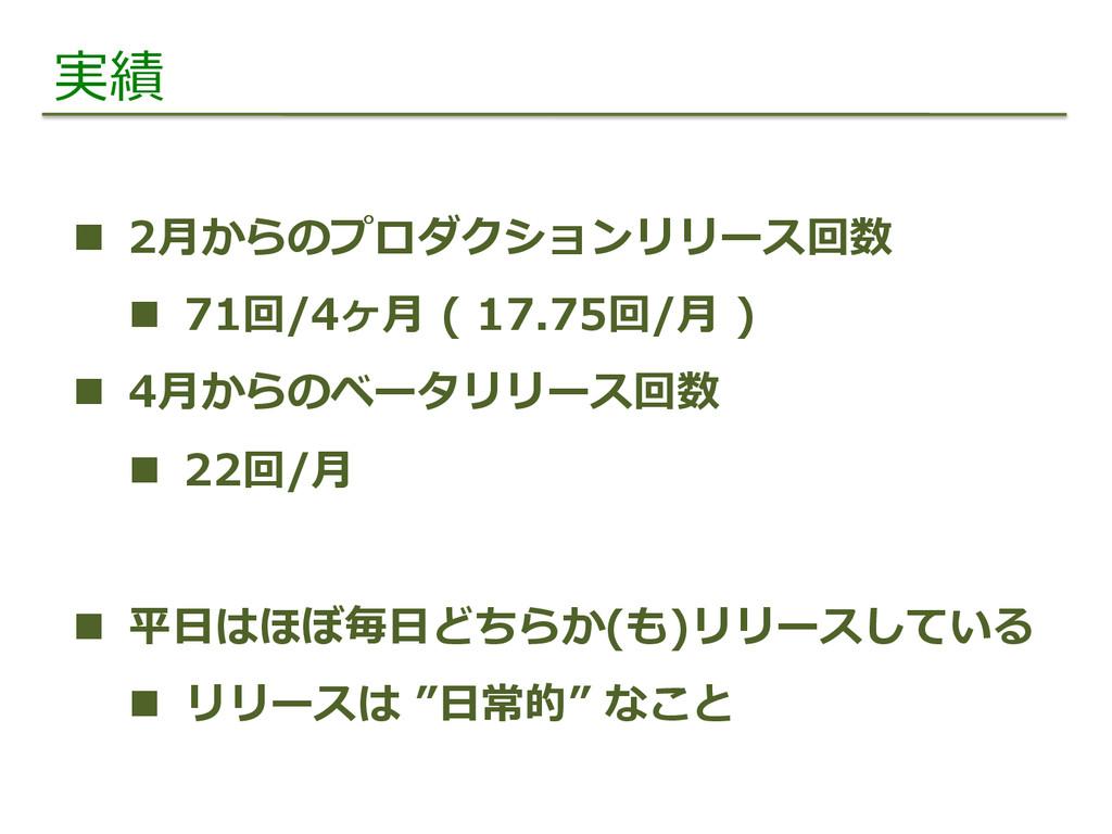 実績 n 2⽉月からのプロダクションリリース回数 n 71回/4ヶ⽉月 ( 17....