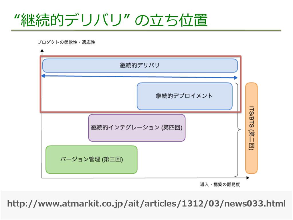 """""""継続的デリバリ"""" の⽴立立ち位置 http://www.atmarkit.co.jp/ai..."""