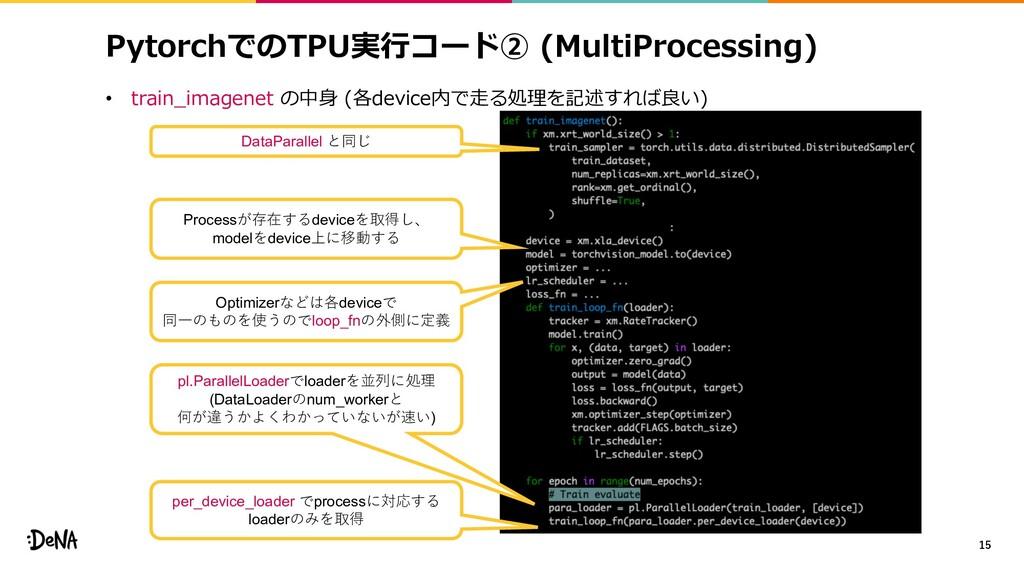 PytorchでのTPU実⾏コード② (MultiProcessing) • train_im...