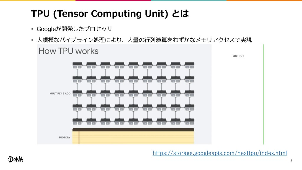 TPU (Tensor Computing Unit) とは • Googleが開発したプロセ...