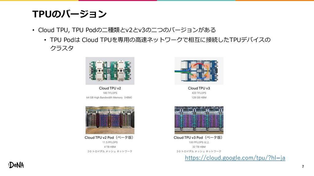 TPUのバージョン 7 https://cloud.google.com/tpu/?hl=ja...