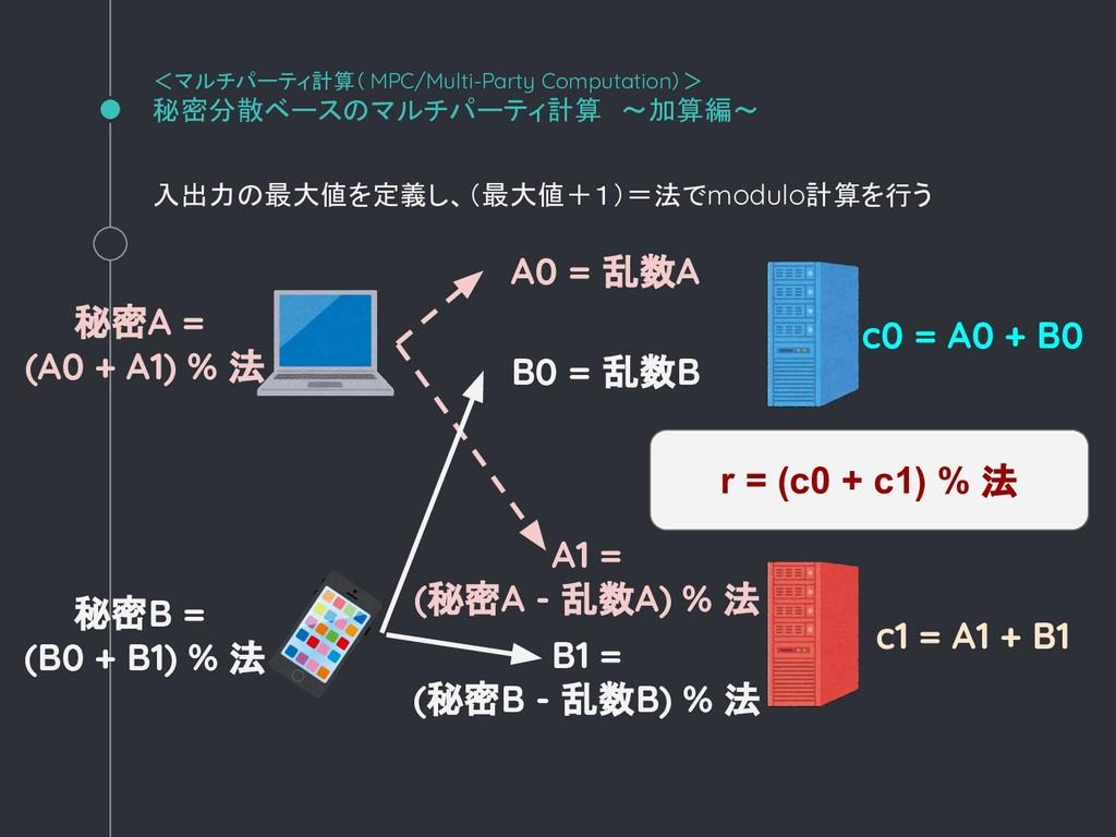 入出力の最大値を定義し、(最大値+1)=法でmodulo計算を行う <マルチパーティ計算( M...