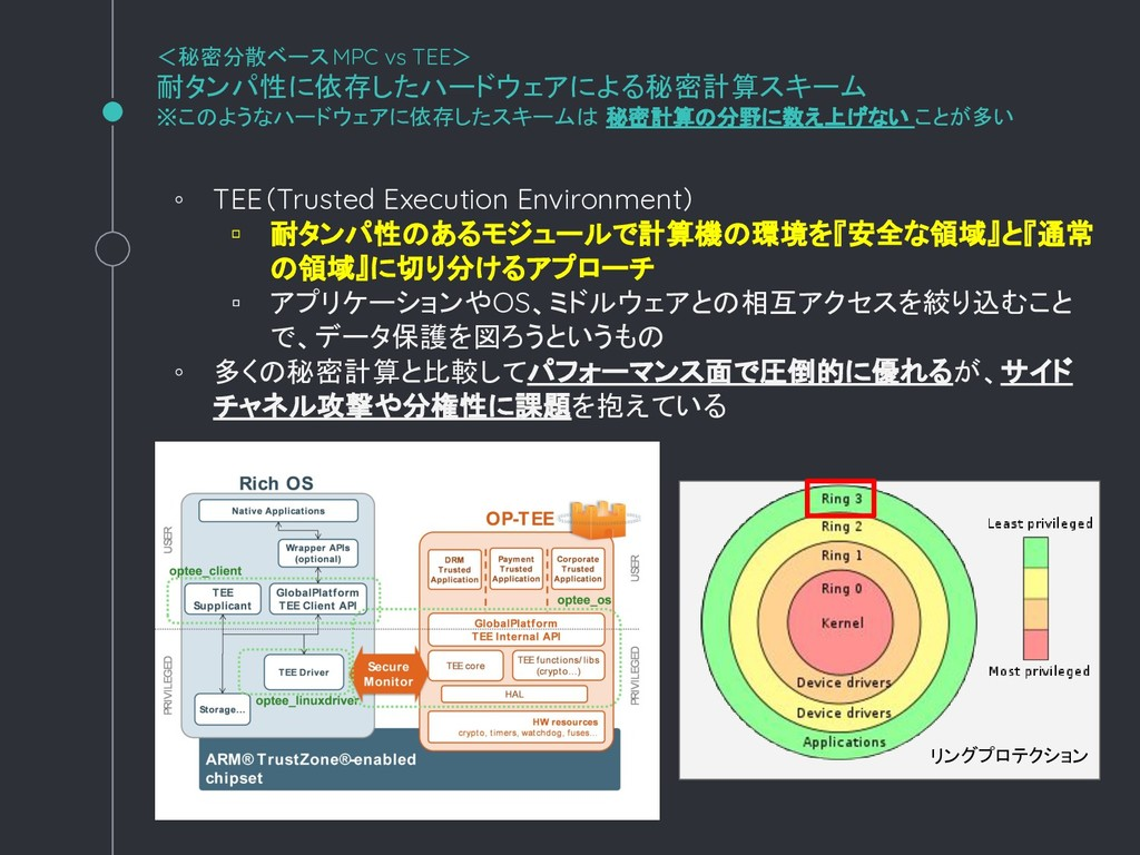 <秘密分散ベースMPC vs TEE> 耐タンパ性に依存したハードウェアによる秘密計算スキーム...