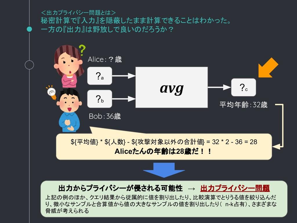 avg ?a ?b ?c <出力プライバシー問題とは> 秘密計算で『入力』を隠蔽したまま計算で...